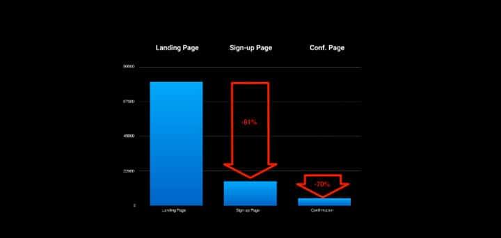 Grafico de analisis de flujo de usuario