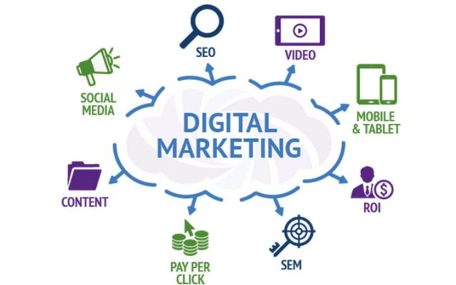 Áreas del marketing digital