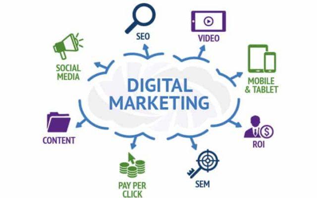 Áreas del marketing digital